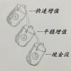 超實用財富配置模式,水桶模式投資法(一)